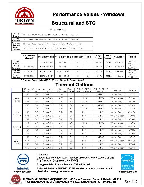 Garage Door Frame Size Chart From Brown Window Corporation